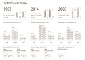 dfg_demografischer_wandel
