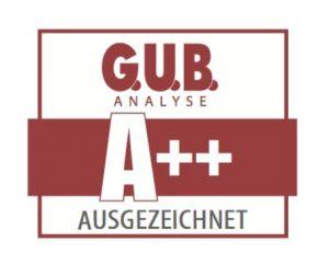 dfg_gub