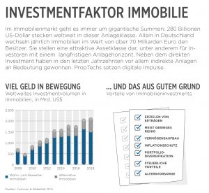 investmentfaktor-immobilie